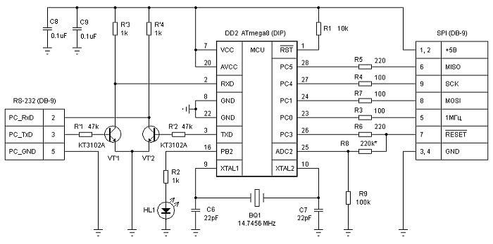 микроконтроллеров AVR